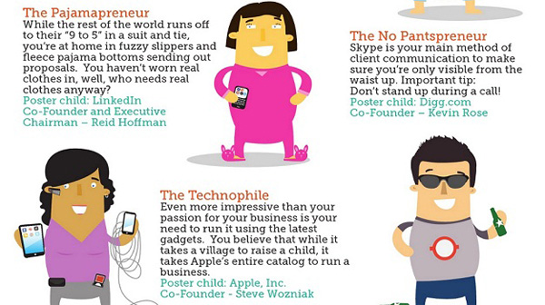 The different types of Entrepreneurs